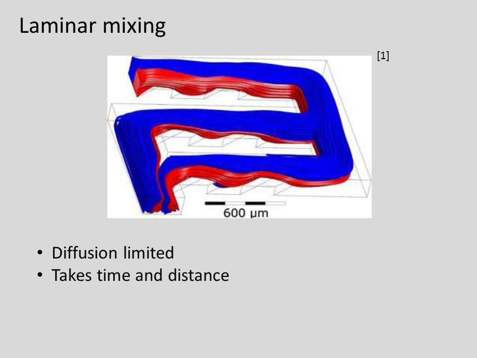 Laminar mixing [1] Diffusion limited Takes time and distance